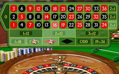 Roulette Online, Sensasi Bermain Judi Menggunakan Mesin